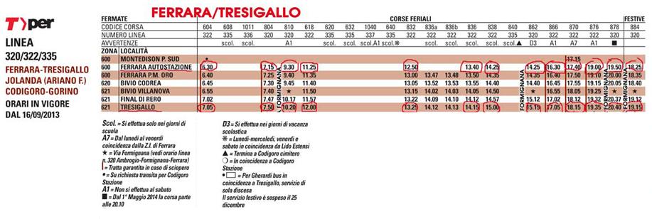 Ferrara-Tresigallo orari bus1